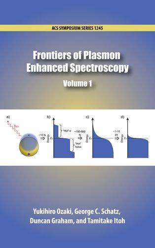 Frontiers of Plasmon Enhanced Spectroscopy Volume 1 (ACS Symposium Series, Band 1)