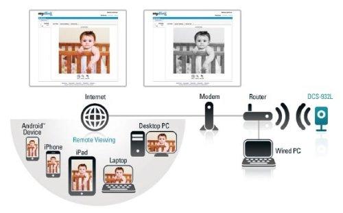 D-Link DCS-932L Videocamera di Sorveglianza Wireless N, Visore Notturno, Rilevatore di Movimenti e Suoni, Notifiche Push per iPhone/iPad/Smartphone, Bianco