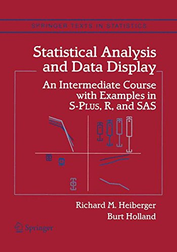 "Statistical Analysis and Data Display: ""An Intermediate Course With Examples In S-Plus, R, And Sas"" (Springer Texts in Statistics)"