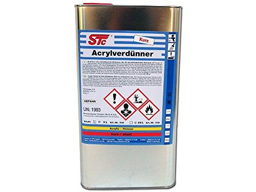 STC 2K Acrylverdünnung kurz 5L Farbverdünner Lackverdünner 2K Acryl Verdünnung Acrylverdünner (5L Kanister)