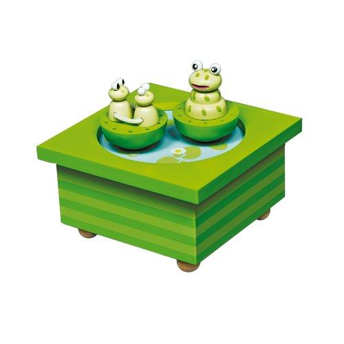 Spieluhr-tanzende-Frsche-auf-dem-Teich