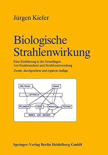 Strahlenwirkung Biologische Lexikon Der Physik