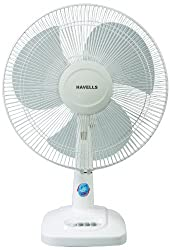 Havells Velocity Neo 400mm 55-Watt Table Fan (Gray)