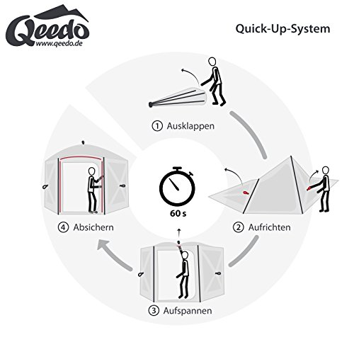 Qeedo Quick Hub 20 Falt-Pavillon (380 x 380 cm), Partyzelt, Event-Shelter & Vorzelt wasserdicht- grau - 4