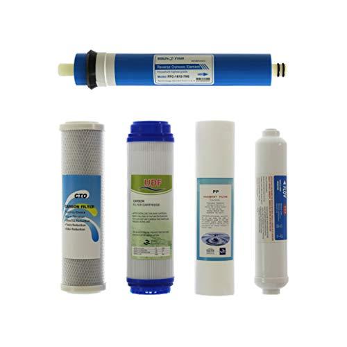 Nature Waterprofessionals Pack filtros Osmosis Inversa y Membrana