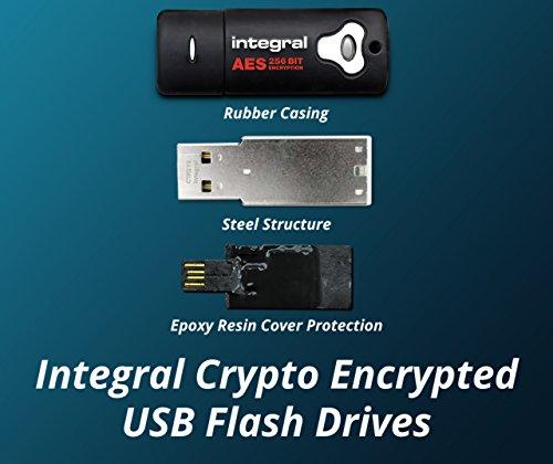 INTEGRAL 16GB AES-256 USB-Stick crypto Total Lock - 6
