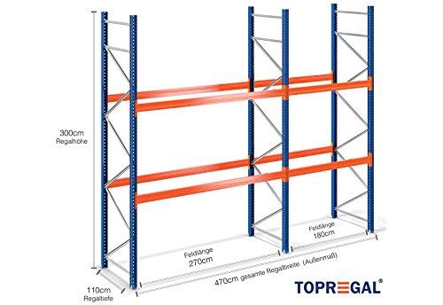 Palettenregal 4,7m breit, 3m hoch, 110cm tief, 2 Ebenen - Schwerlastregal Industrieregal