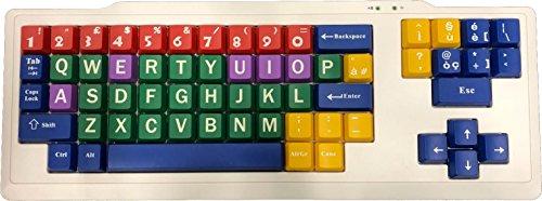 Pratico supporto per tastiera da polso in pelle a mano Comodo poggiapolsi per tastiera per PC portatile Rilievo da polso con piattaforma sollevata colore: bianco