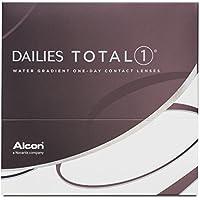 Dailies Total 1 Tageslinsen weich, 90 Stück / BC 8.5 mm / DIA 14.1 / -2,00 Dioptrien