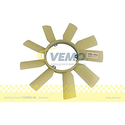 Vemo V30-90-1620 Girante, Raffreddamento