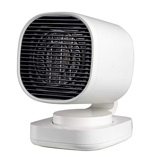 Calefactor Calentador Pequeño De Bajo Consumo Para
