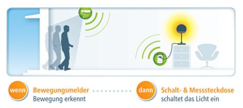 Devolo Home Control Schalt & Messsteckdose (Hausautomation per iOS/Android App, Smart Home Aktor, Z-Wave, Steckdose, Strommessfunktion) weiß - 6