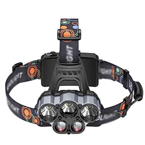 Preisvergleich Produktbild Jolly Stirnlampe,  Scheinwerfer mit LED verstellbar 6 Modi wasserdicht zum Laufen,  Radfahren,  Hundengehen,  Angeln,  Wandern