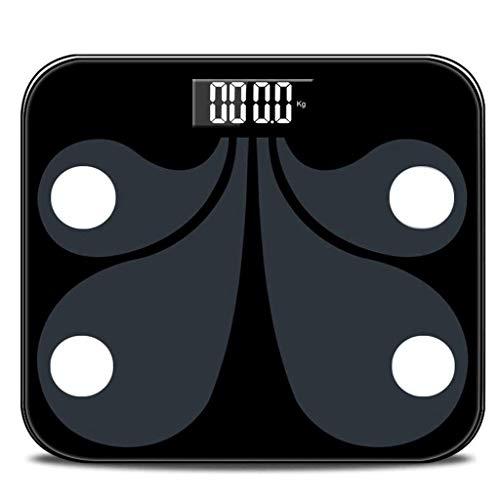 misure di perdita di peso