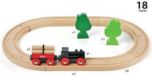 Imagen 4 de Brio - Set circuito de tren con bosquecito (33042)