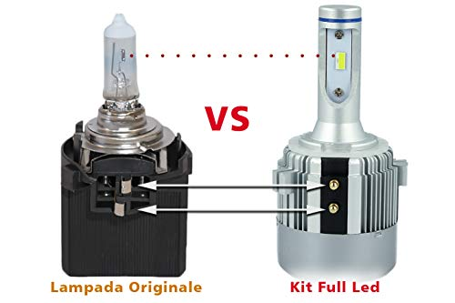 Kit Full Led Canbus H7 Specifico Anabbagliante 40W 12V