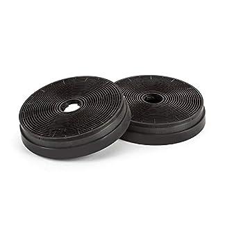 Klarstein Filtro de carbón activado para campanas extractoras Zarah/Zelda/Zola/Balzac/Aurica de Klarstein