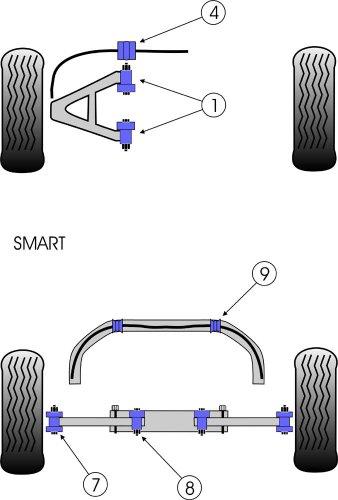 powerflex-pfr68-108-interna-link-braccio-bush-posteriore-smart-plustwo-roadster-coupe-inc-brabus-con