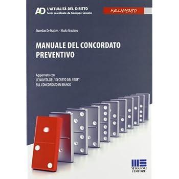 Manuale Del Concordato Preventivo