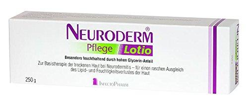 NEURODERM PFLEGELOTIO (250 G)