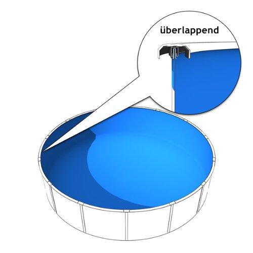 Pool-Innenfolie für runde Pools Durchmesser 350-360 cm x 120 cm Höhe