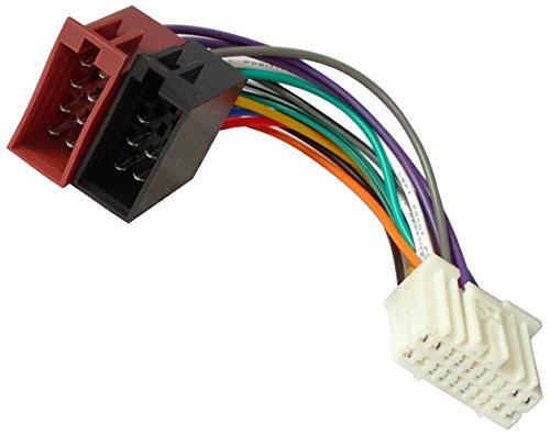 AERZETIX: Adaptador cable enchufe ISO radio coche