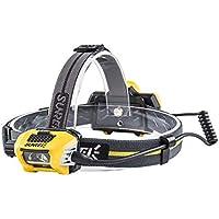 Lampade Testa,Multifunzionale All'aperto Attenuazione Stepless Alpinismo Pesca Pesca Pesca Super Bright Head Light | Nuovo mercato  | Qualità Stabile  | New Style  498cad