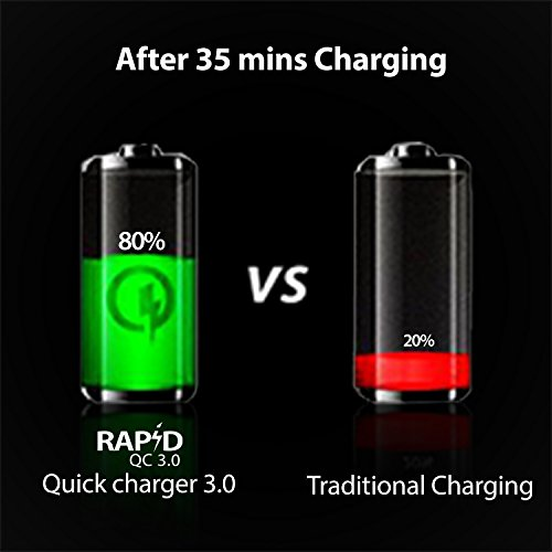 boAt Dual Port Rapid Car Charger (Qualcomm Certified) with Quick Charge 3.0 + Free Micro USB Cable - (Black)