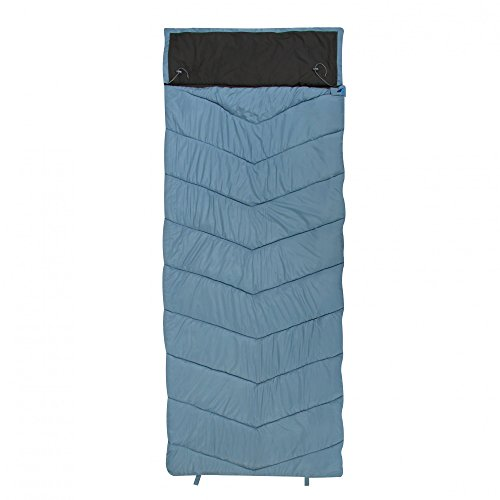 Mejores Sacos de dormir rectangulares