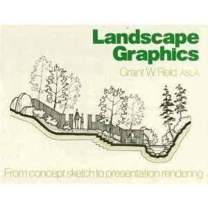 Landscape Graphics by Grant W. Reid (1987-07-30)