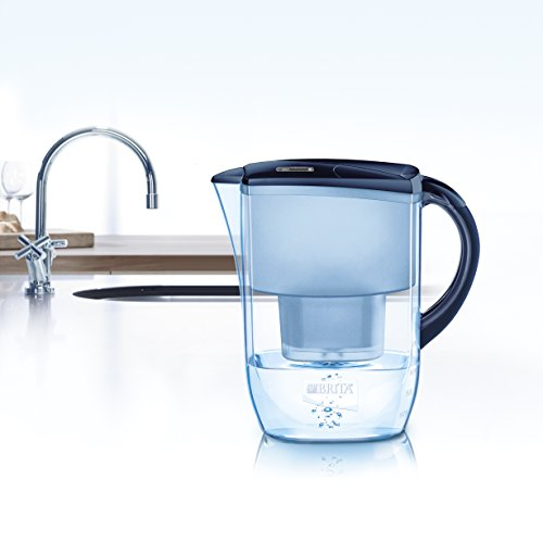 Tischwasserfilter Testsieger - 2