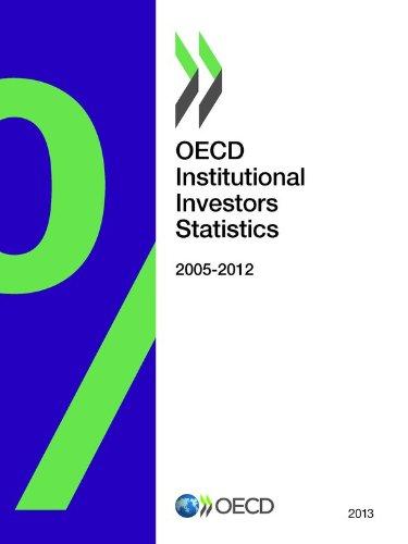 OECD institutional investors statistics 2013