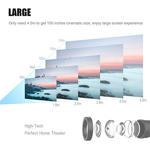 HD Video Projector  Home Cinema Projector Portable Overhead Projector 3500 Lumens 1280x800 Native Resolution Support 1080P Full HD with HDMI USB AV VGA SD Perfect for FIFA WORLD CUP NBA  Connect your Smartphone Simply by USB