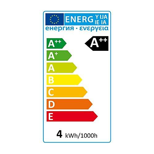 SEBSON® E27 LED 4W Lampe - vgl. 40W Glühlampe - 400 Lumen - E27 LED Warm Weiß - LED Leuchtmittel 160°