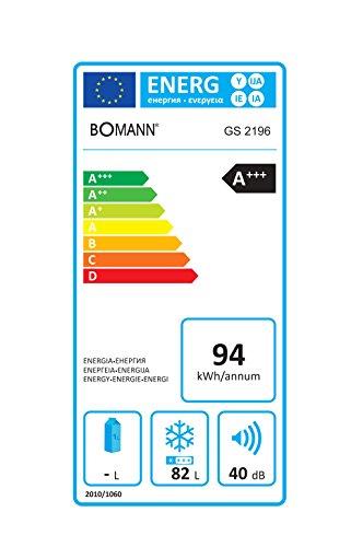 Bomann GS 2196 - 2