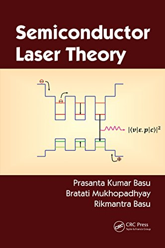 Theory (English Edition) ()