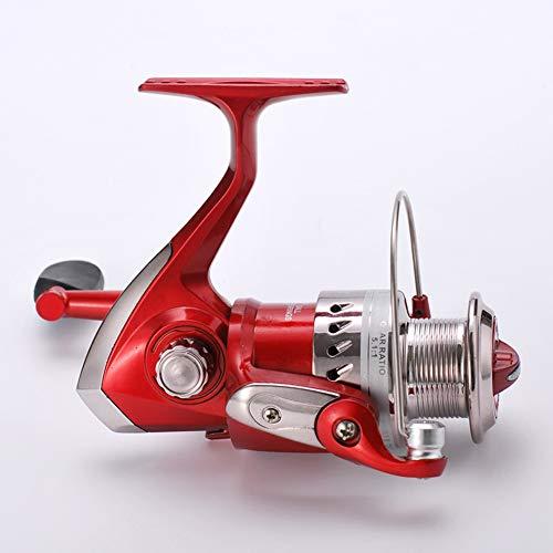 Metallic-rocker (OVEA Angelrolle, Leichte Spinnrolle, Semi-Metallic Folding Rocker, Mini, für Das Süßwasser- Und Salzwasserfischen, 1000-6000,1000)
