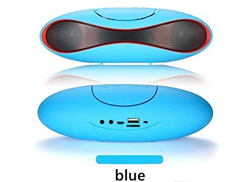 Altavoz Bluetooth Portátil y con Micrófono - Potente Altavoz Inalámbrico Equipado con Manos Libres para Teléfonos Móviles - Compatible con iPhone, Samsung Galaxy, Nokia, HTC, Blackberry, Google, LG, Nexus, iPad, Tabletas, Ordenadores etc.