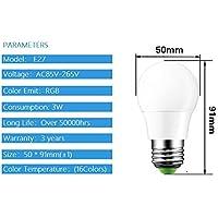 3W 200~300lm seitliche vordere Markierungsanzeigelampe Lampen f/ür Lkw Ruanyi 6 LED-Lichter DC 12 DC 24V 2PCS Color : Blue-24V