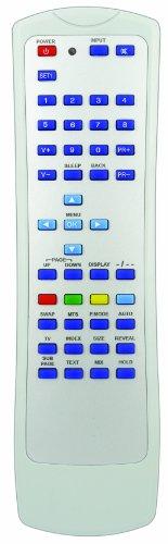 rm-series-telecomando-di-ricambio-per-onida-8888