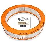 waschbarer Filter für PROTOOL VCP 260 EH Rundfilter Filter Staubklasse M