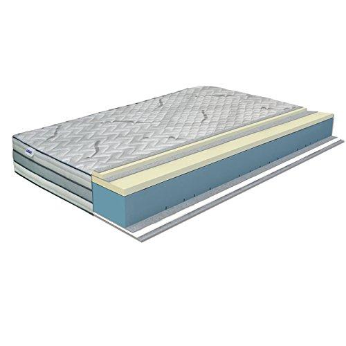 TT-OMNIA 7 Zonen Visco Memory Exklusiv 4fach Komfort H2 H3 Kaltschaummatratze Höhe ca 22 90x200 cm