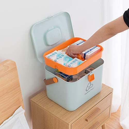 41PD0wfQExL - DreamyLife Caja de Almacenamiento de Medicamentos Caja de Medicamentos Caja Maquillaje Botiquín Caja de Almacenamiento de Plástico Botiquín de Primeros Auxilios