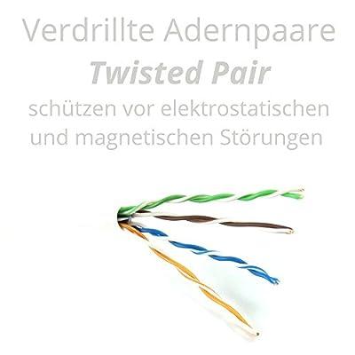 Un Adaptateur en Y Câble HDMI par adaptare