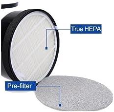 GrinHealth True HEPA Filter For GrinHealth Air Purifier (GHMAP)