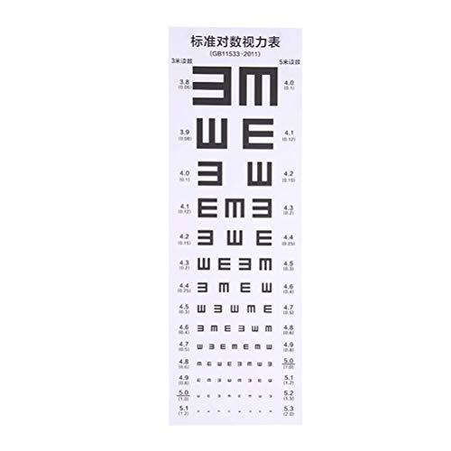 SUPVOX Sehtafel Standard Augendiagramm Wasserdicht für Heimschule Sichtprüfung