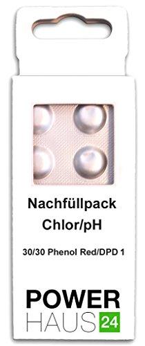 Chlor- Chlor-