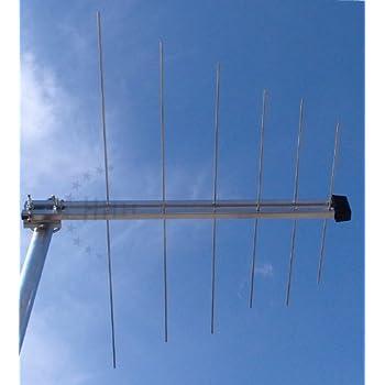3H-VHF-12-LOG - logarithmische 12 Elemente 8 dB(i) passive Außenantenne für VHF Band III und DAB+ für horizontale und vertikale Montage