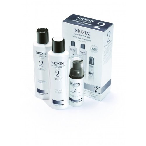 Hair System Kit 2 Noticeably Thinning
