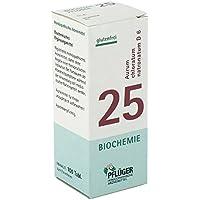 Biochemie Pflüger 25 Aurum chlor.natr.D 6 Tablette 100 stk preisvergleich bei billige-tabletten.eu